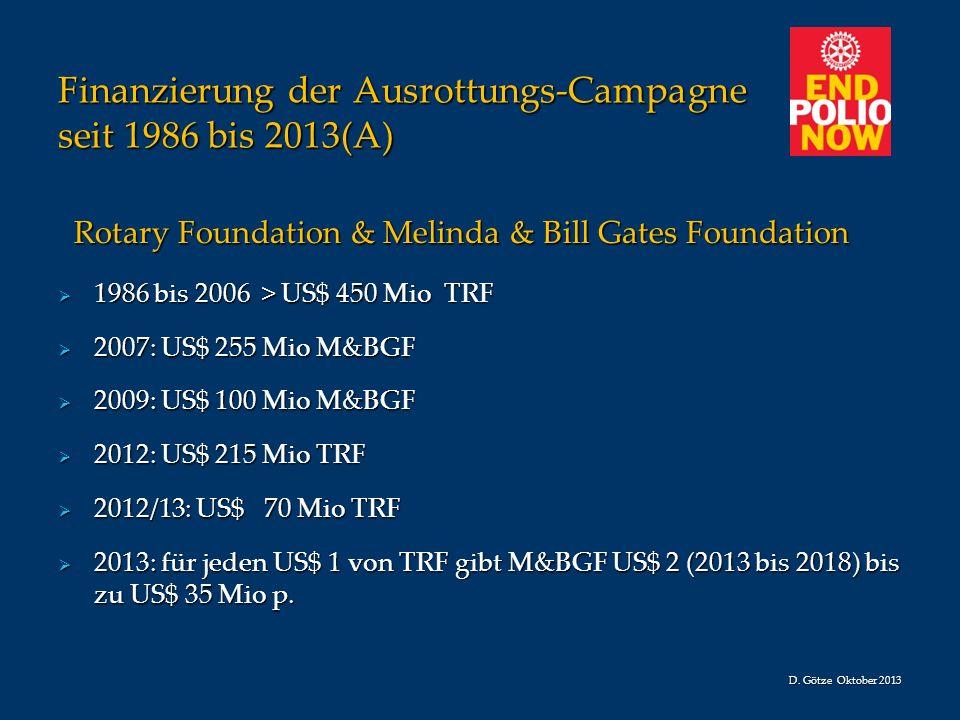 Finanzierung der Ausrottungs-Campagne seit 1986 bis 2013(A)