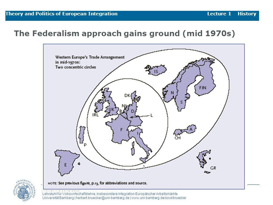 The Federalism approach gains ground (mid 1970s)