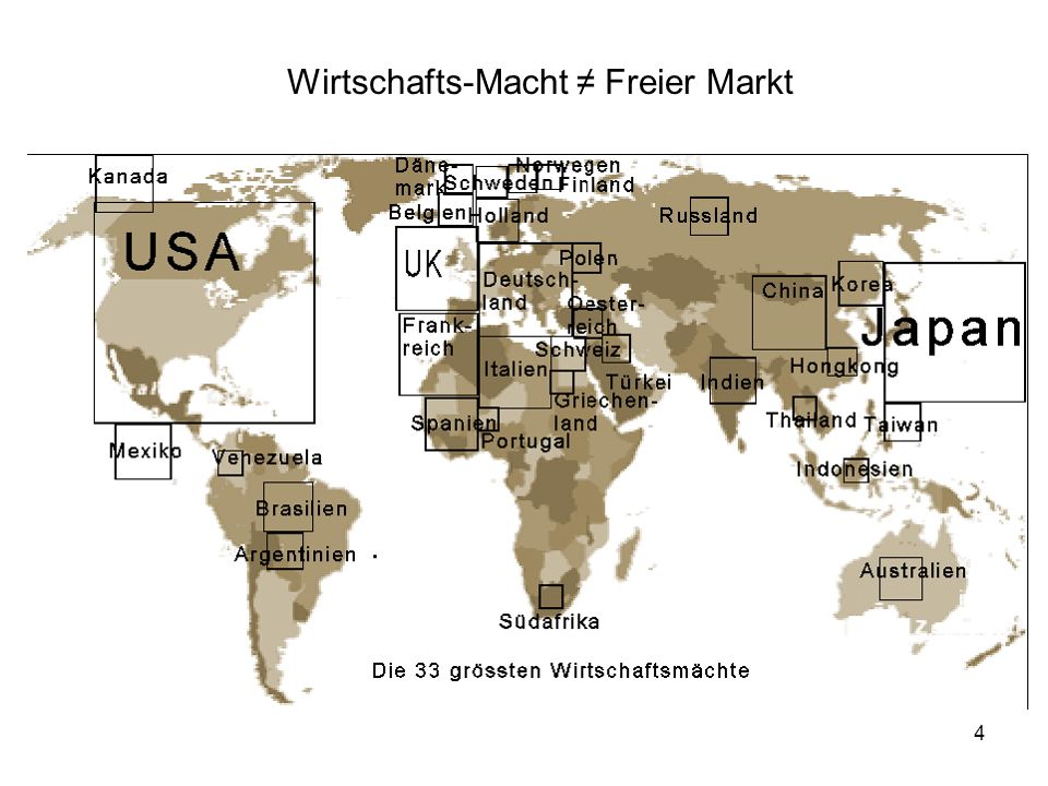 Wirtschafts-Macht ≠ Freier Markt