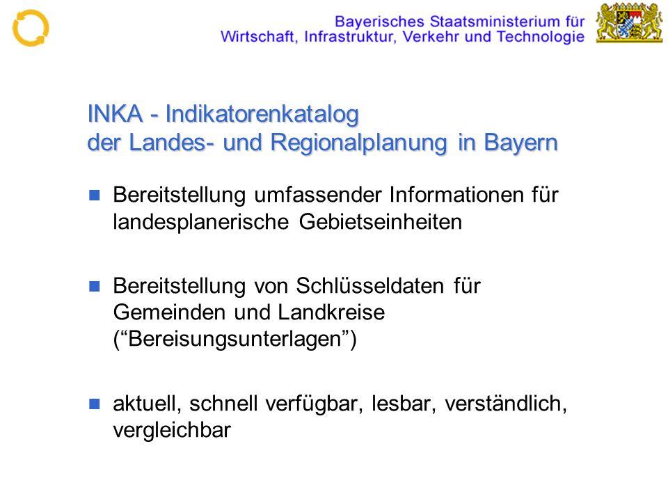 INKA - Indikatorenkatalog der Landes- und Regionalplanung in Bayern