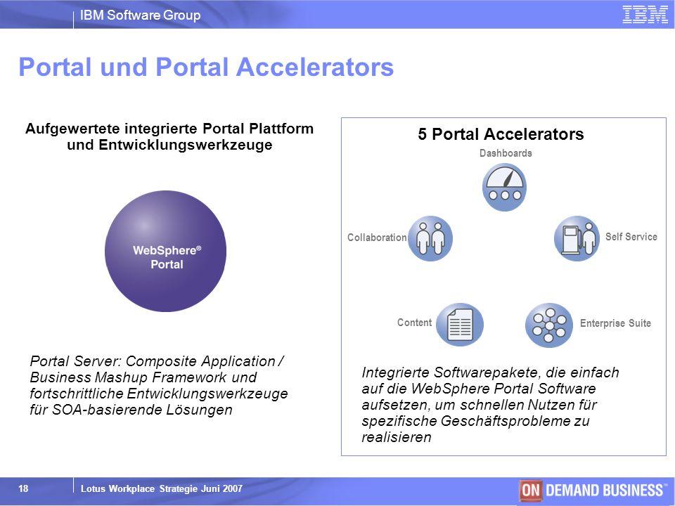 Aufgewertete integrierte Portal Plattform und Entwicklungswerkzeuge