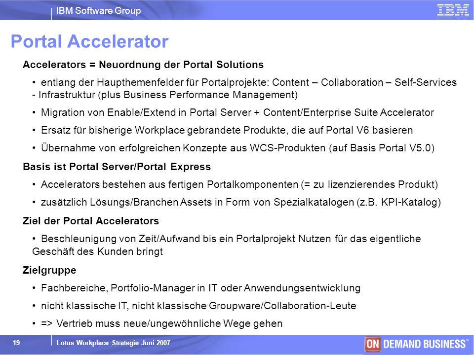 Portal Accelerator Accelerators = Neuordnung der Portal Solutions