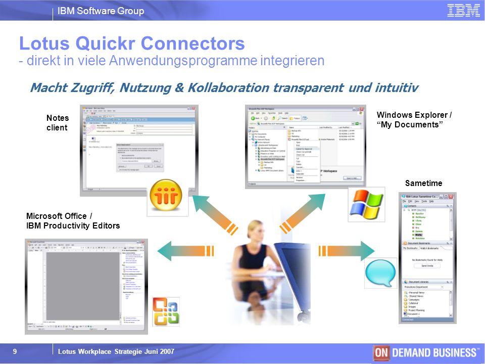 Macht Zugriff, Nutzung & Kollaboration transparent und intuitiv