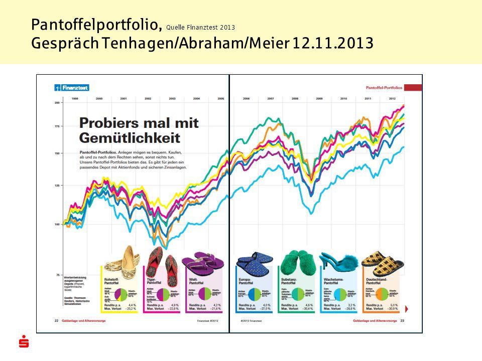 Pantoffelportfolio, Quelle Finanztest 2013 Gespräch Tenhagen/Abraham/Meier 12.11.2013