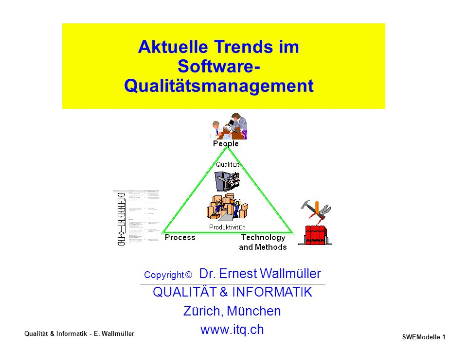 Software-Qualitätsmanagement
