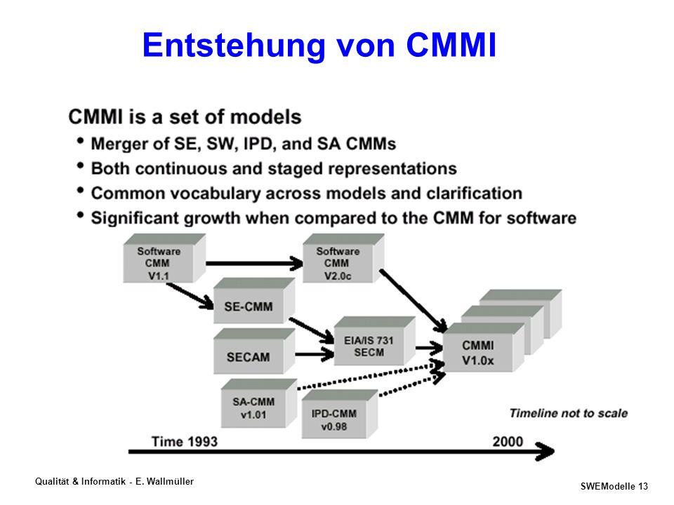 Entstehung von CMMI