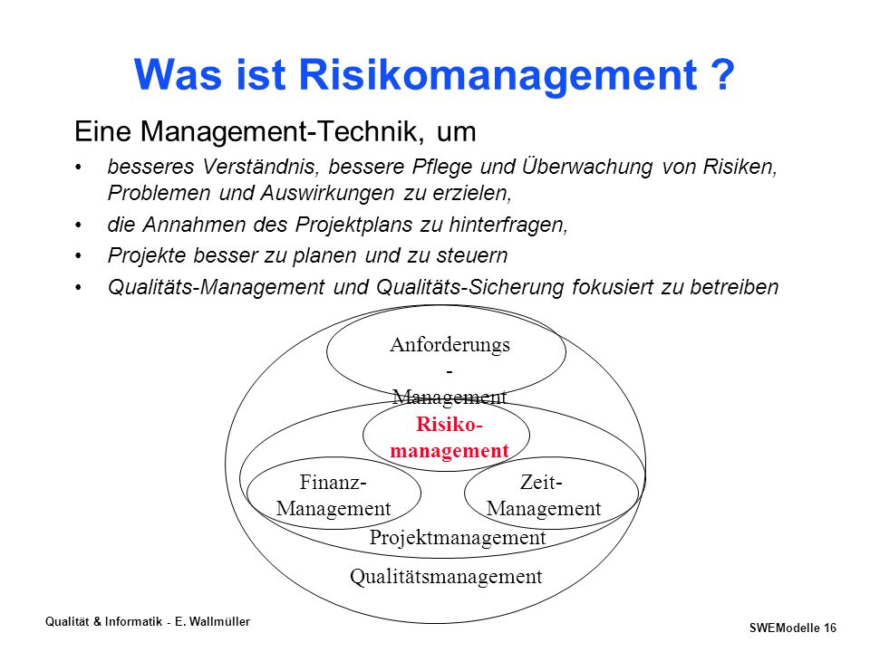 Was ist Risikomanagement
