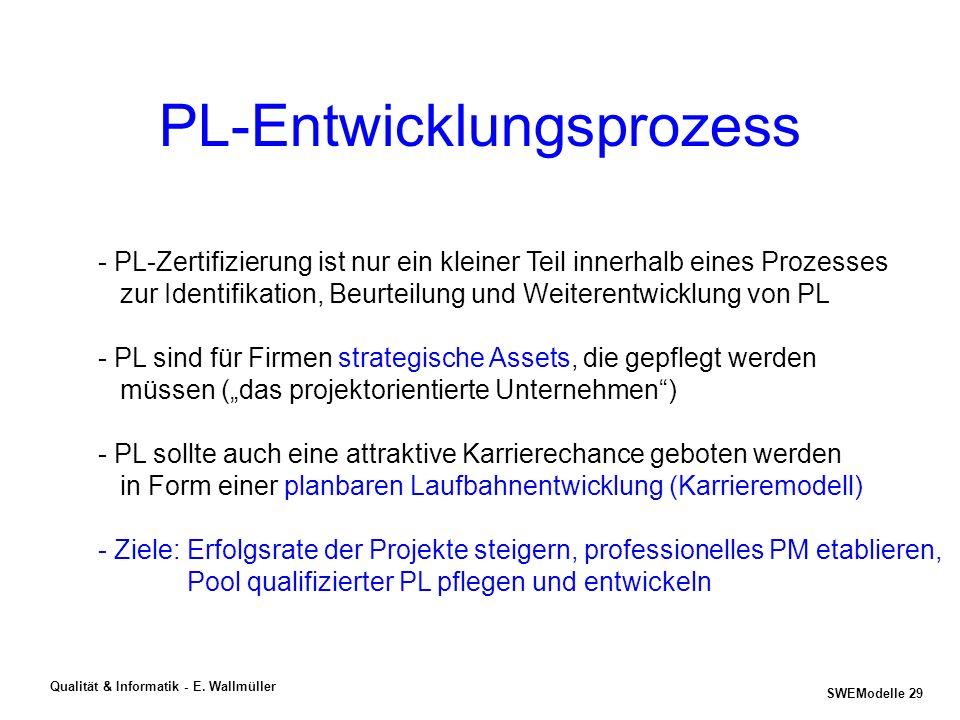 PL-Entwicklungsprozess