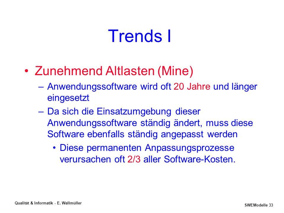 Trends I Zunehmend Altlasten (Mine)