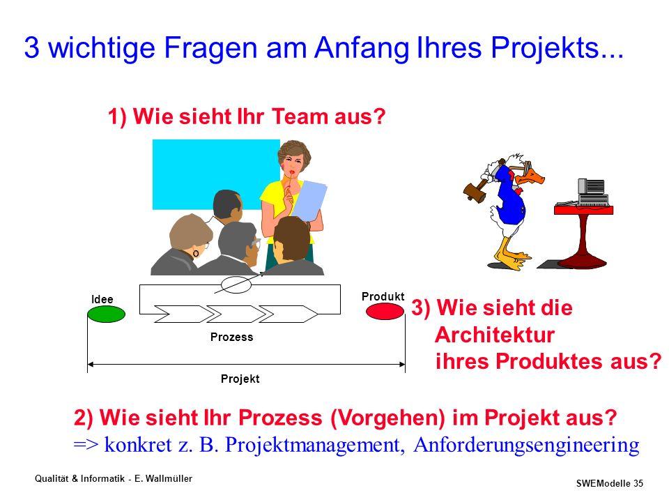 3 wichtige Fragen am Anfang Ihres Projekts...