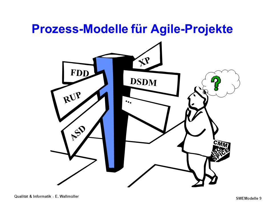 Prozess-Modelle für Agile-Projekte