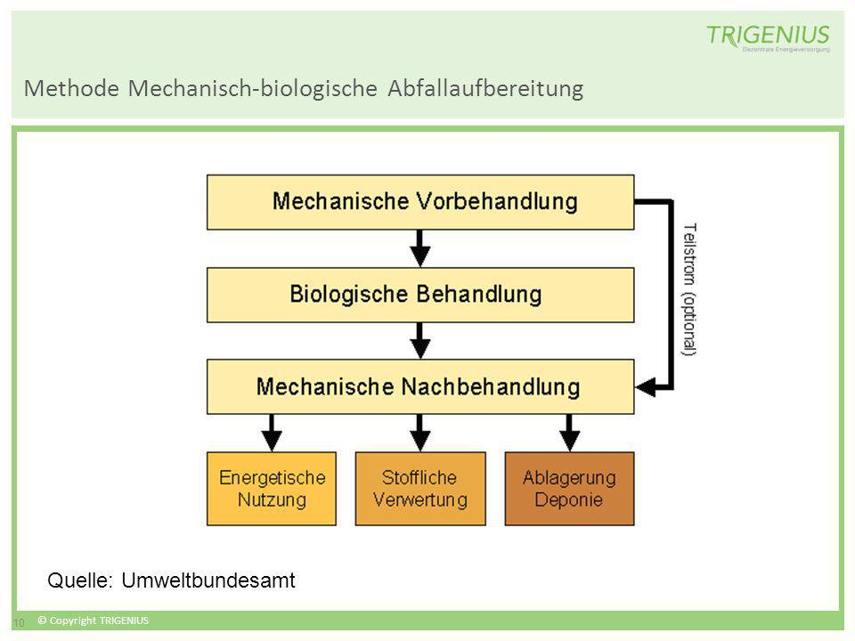 Methode Mechanisch-biologische Abfallaufbereitung