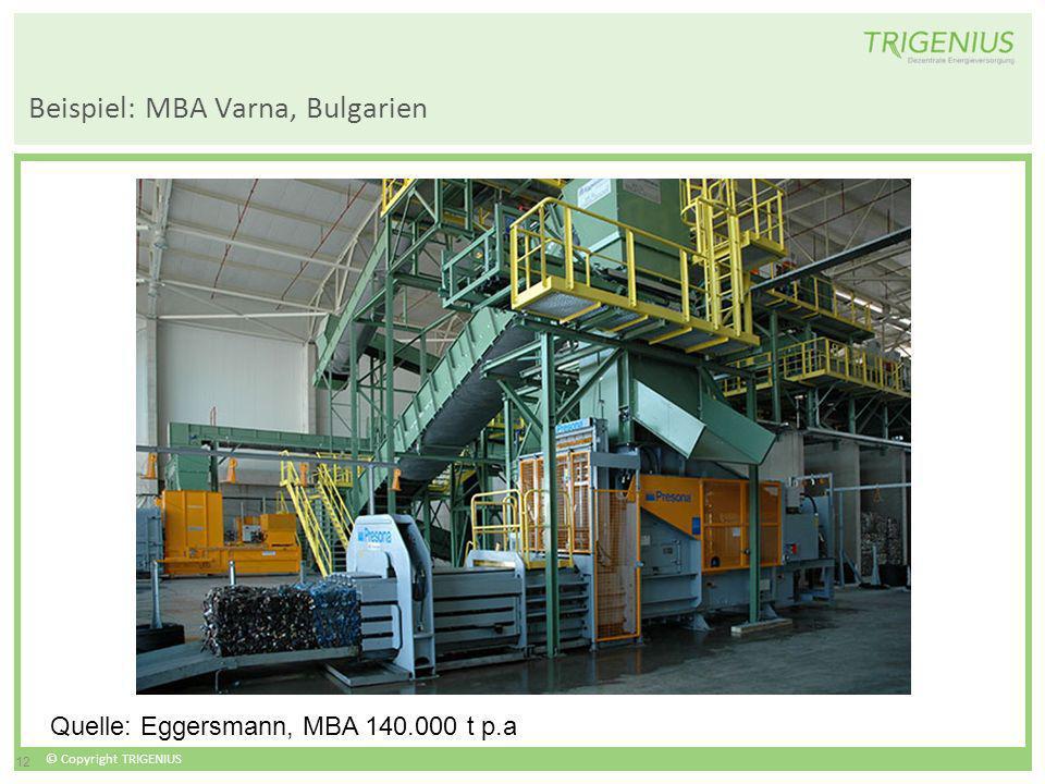 Beispiel: MBA Varna, Bulgarien