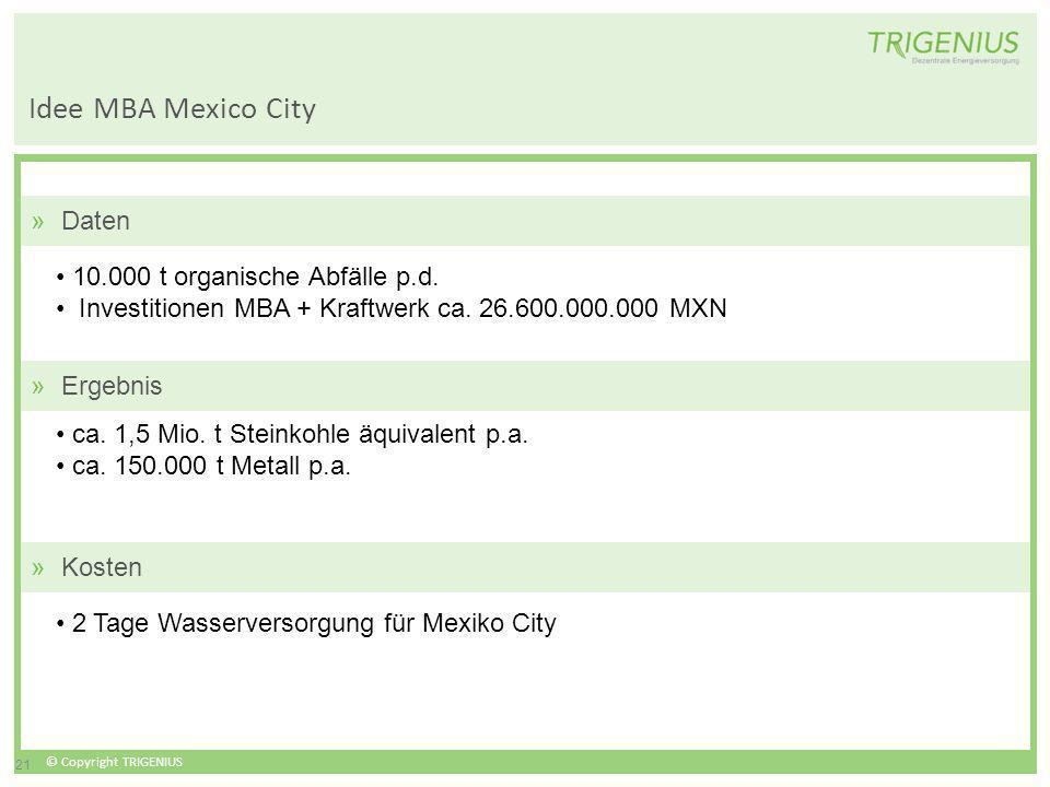 Idee MBA Mexico City Daten 10.000 t organische Abfälle p.d.