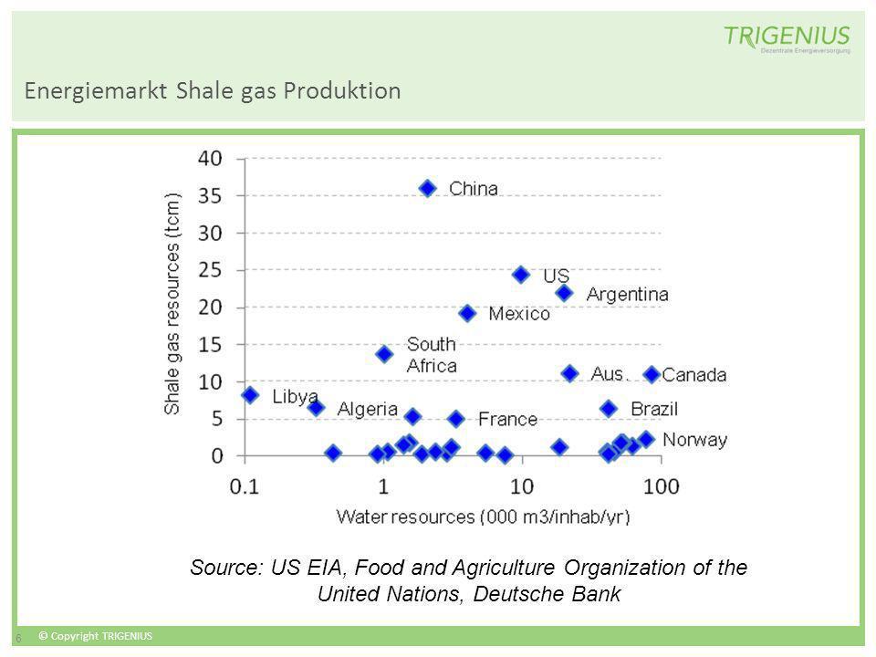 Energiemarkt Shale gas Produktion