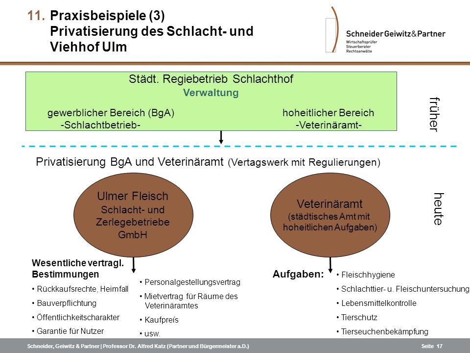 Praxisbeispiele (3) Privatisierung des Schlacht- und Viehhof Ulm