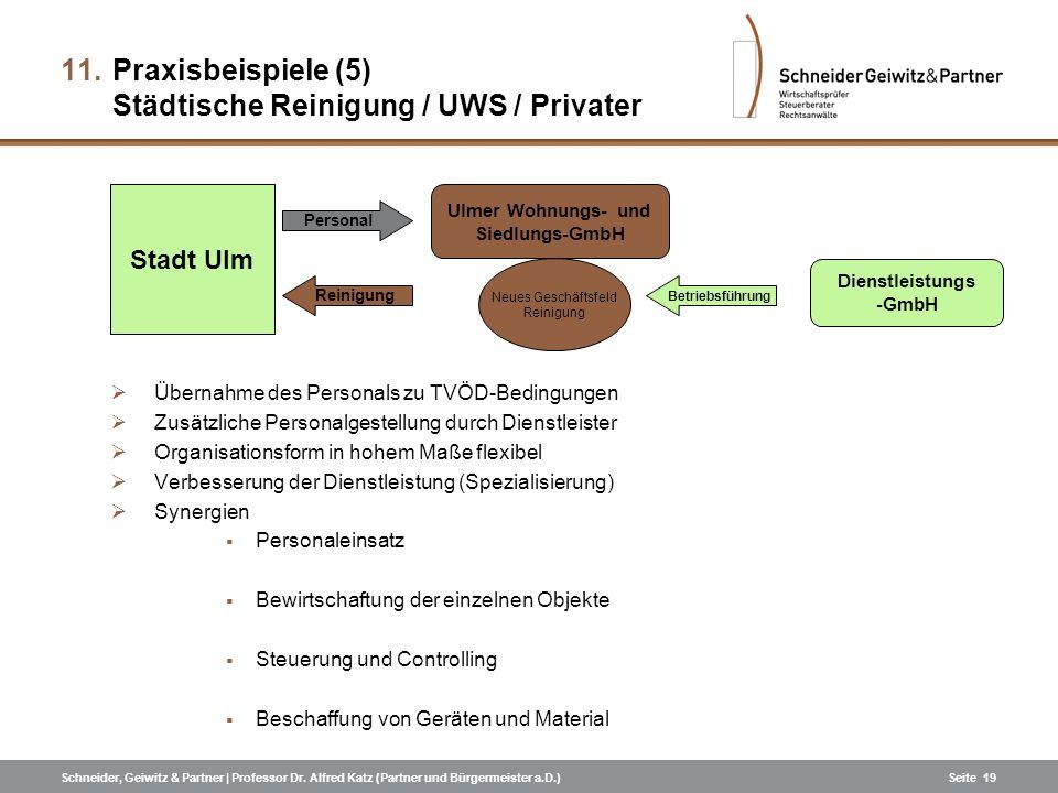 Praxisbeispiele (5) Städtische Reinigung / UWS / Privater