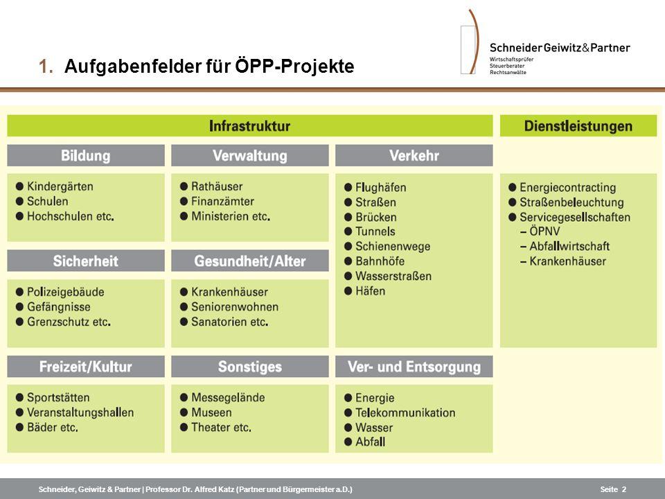 1. Aufgabenfelder für ÖPP-Projekte