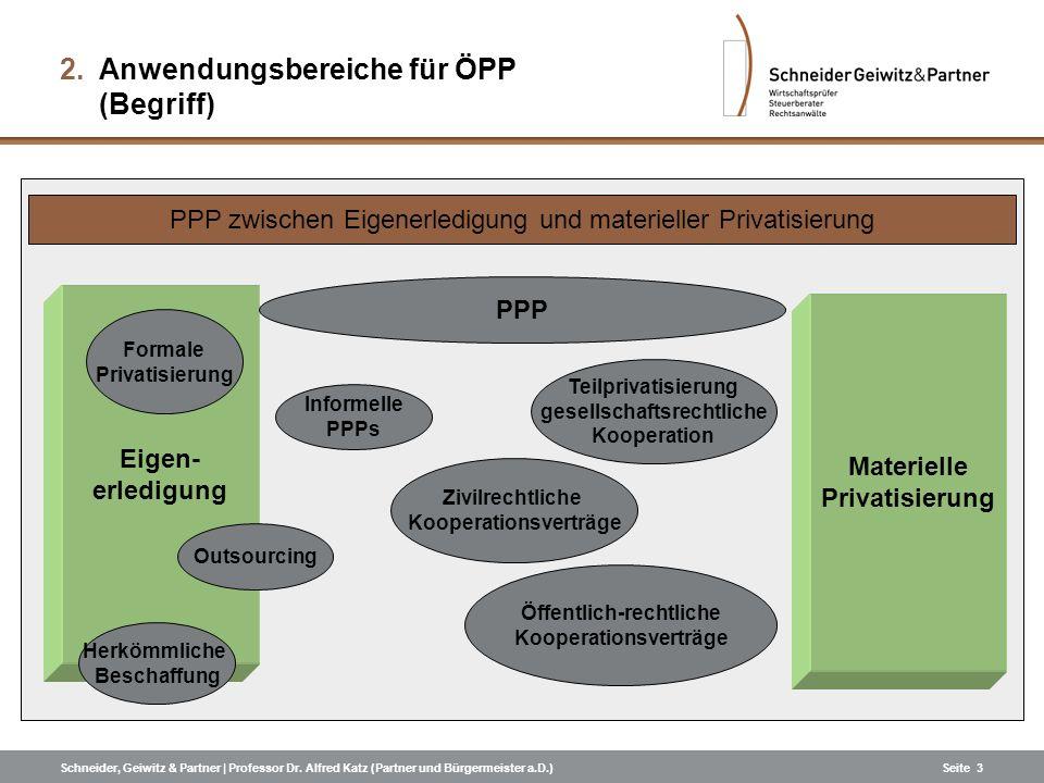 Anwendungsbereiche für ÖPP (Begriff)