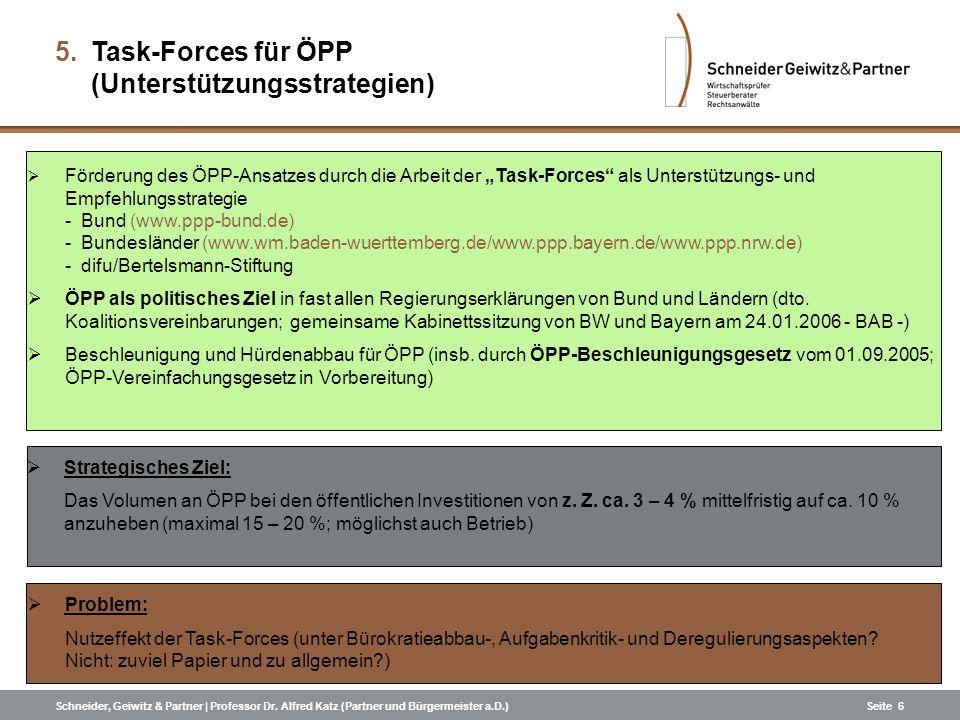 Task-Forces für ÖPP (Unterstützungsstrategien)