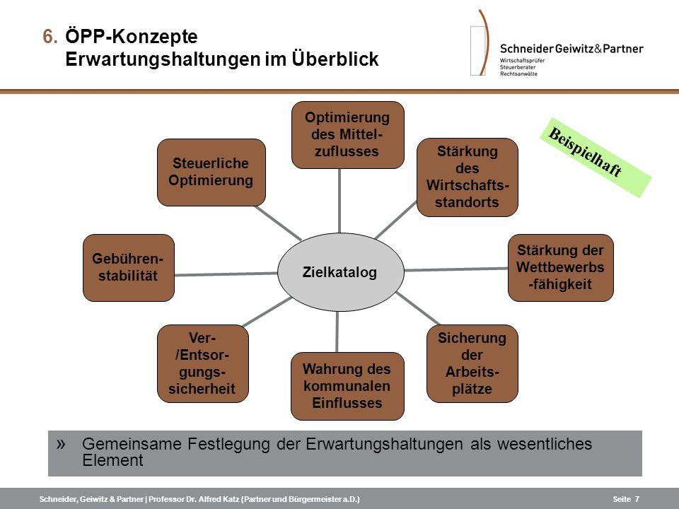 ÖPP-Konzepte Erwartungshaltungen im Überblick