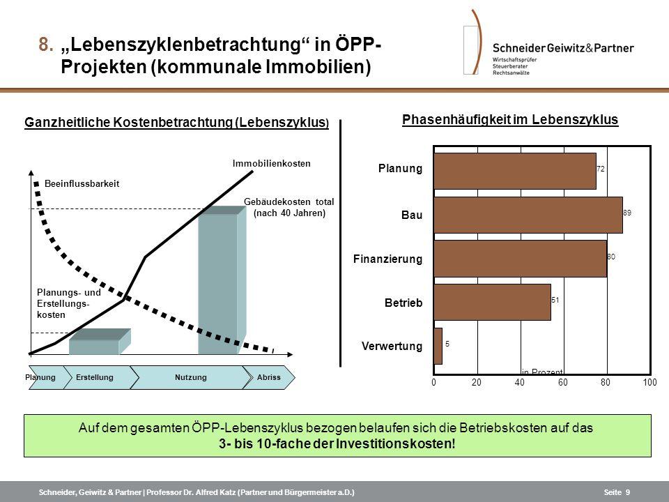 """Lebenszyklenbetrachtung in ÖPP-Projekten (kommunale Immobilien)"
