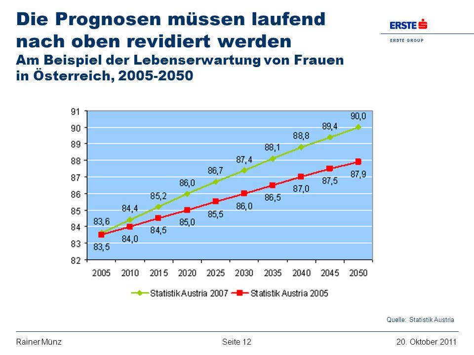 Die Prognosen müssen laufend nach oben revidiert werden Am Beispiel der Lebenserwartung von Frauen in Österreich, 2005-2050