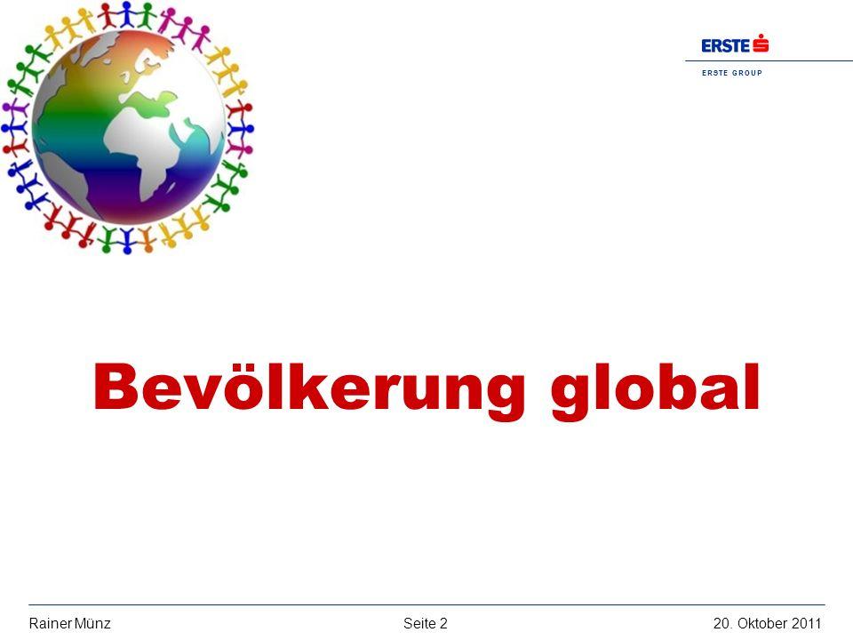 Bevölkerung global