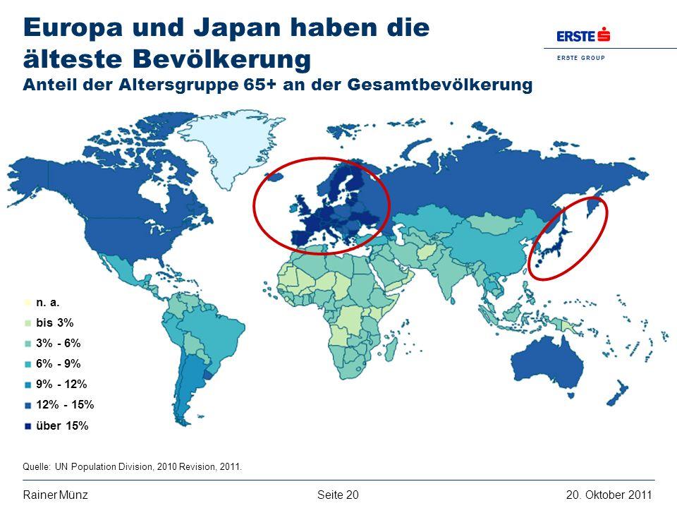 Europa und Japan haben die älteste Bevölkerung Anteil der Altersgruppe 65+ an der Gesamtbevölkerung