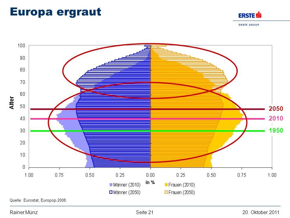 Europa ergraut Alter 2050 2010 1950 Quelle: Eurostat, Europop 2008.