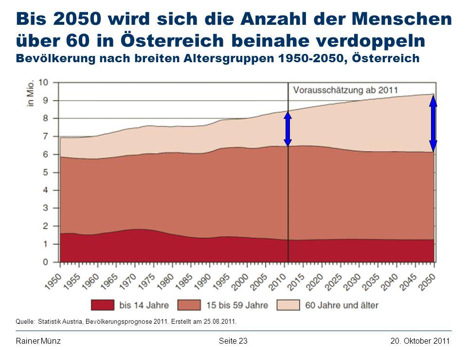 Bis 2050 wird sich die Anzahl der Menschen über 60 in Österreich beinahe verdoppeln Bevölkerung nach breiten Altersgruppen 1950-2050, Österreich