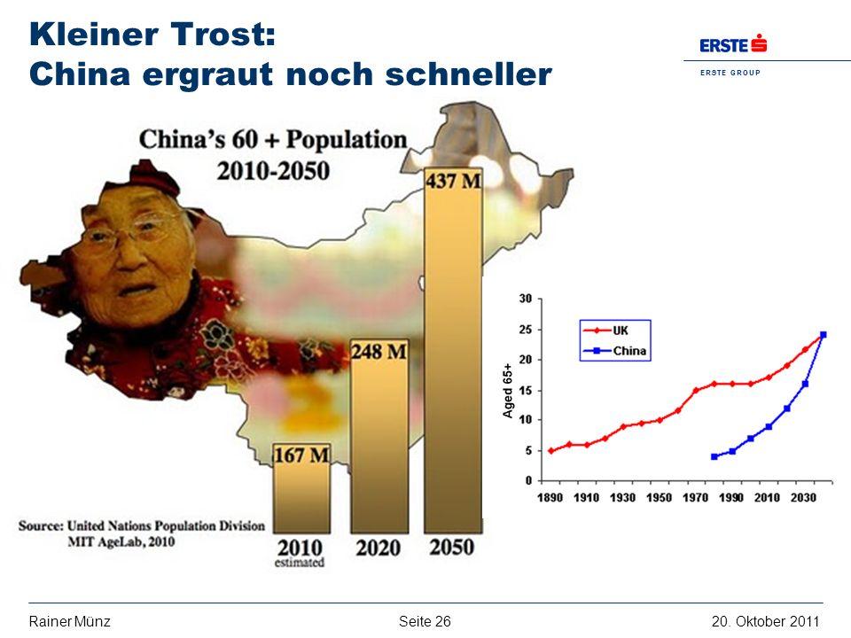 Kleiner Trost: China ergraut noch schneller