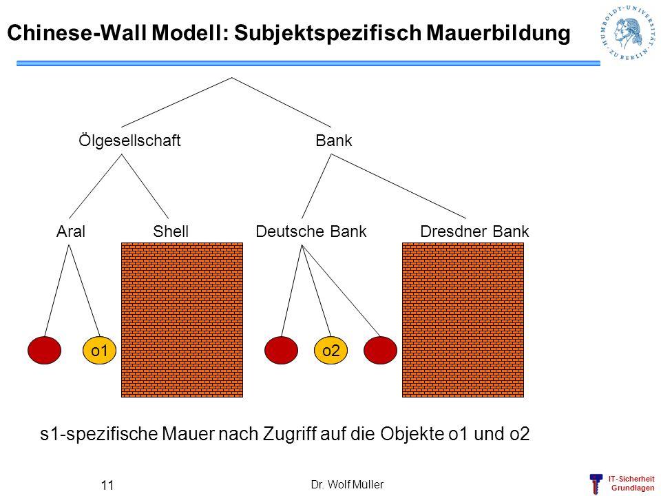 Chinese-Wall Modell: Subjektspezifisch Mauerbildung