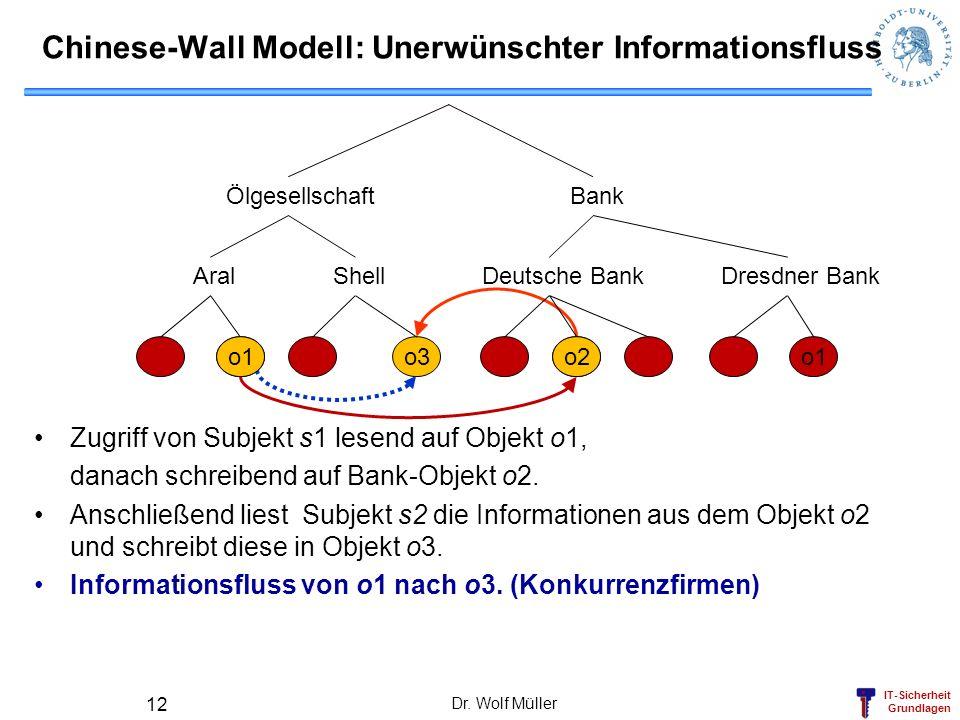 Chinese-Wall Modell: Unerwünschter Informationsfluss