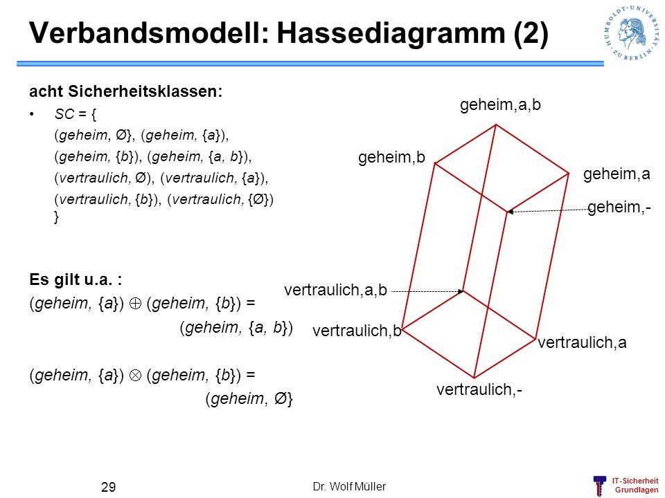 Verbandsmodell: Hassediagramm (2)