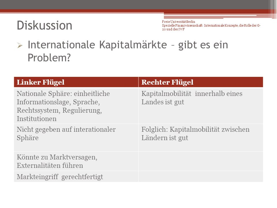 Internationale Kapitalmärkte – gibt es ein Problem