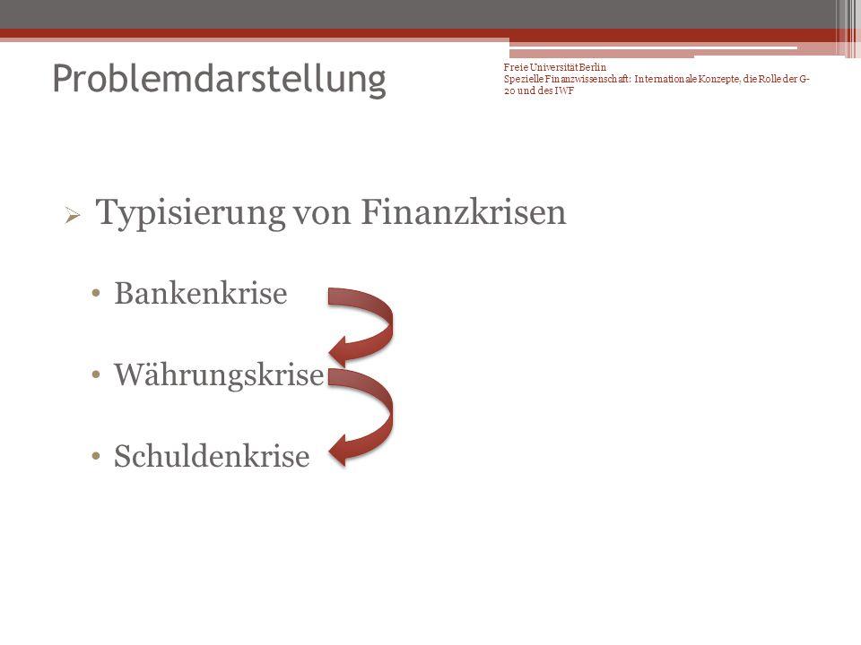 Problemdarstellung Typisierung von Finanzkrisen Bankenkrise