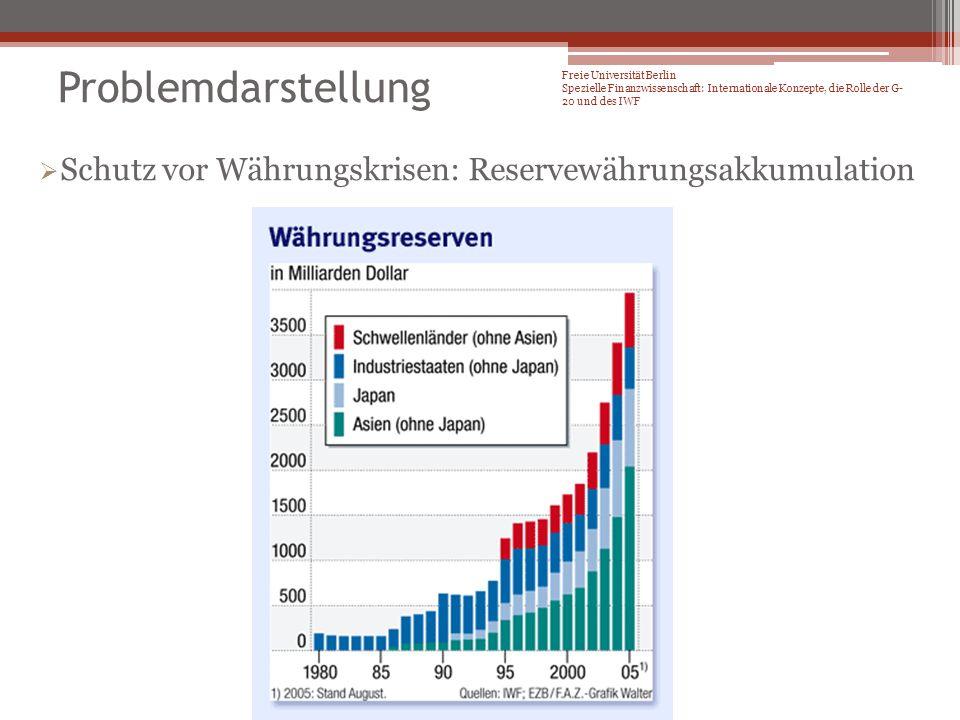 Problemdarstellung Freie Universität Berlin. Spezielle Finanzwissenschaft: Internationale Konzepte, die Rolle der G-20 und des IWF.