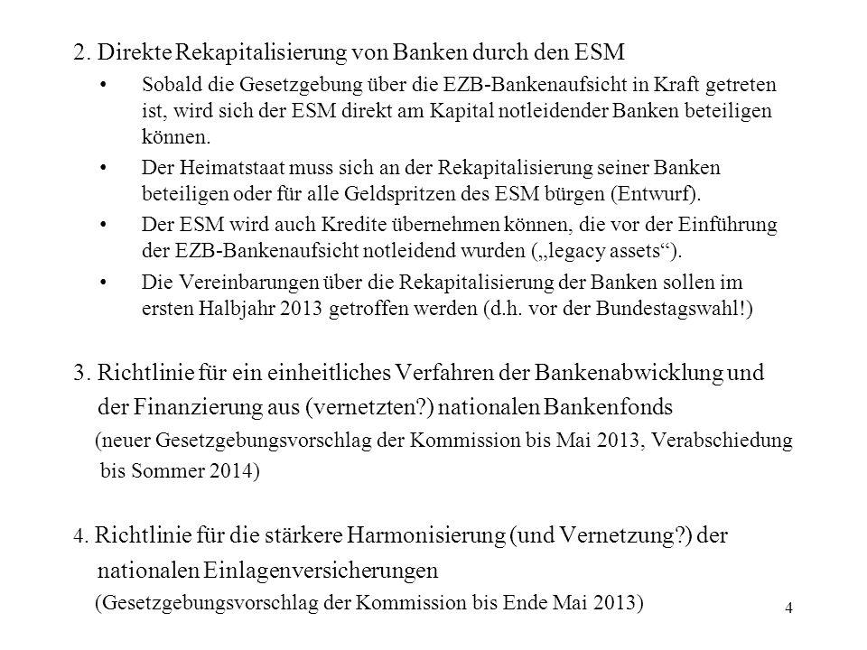 2. Direkte Rekapitalisierung von Banken durch den ESM