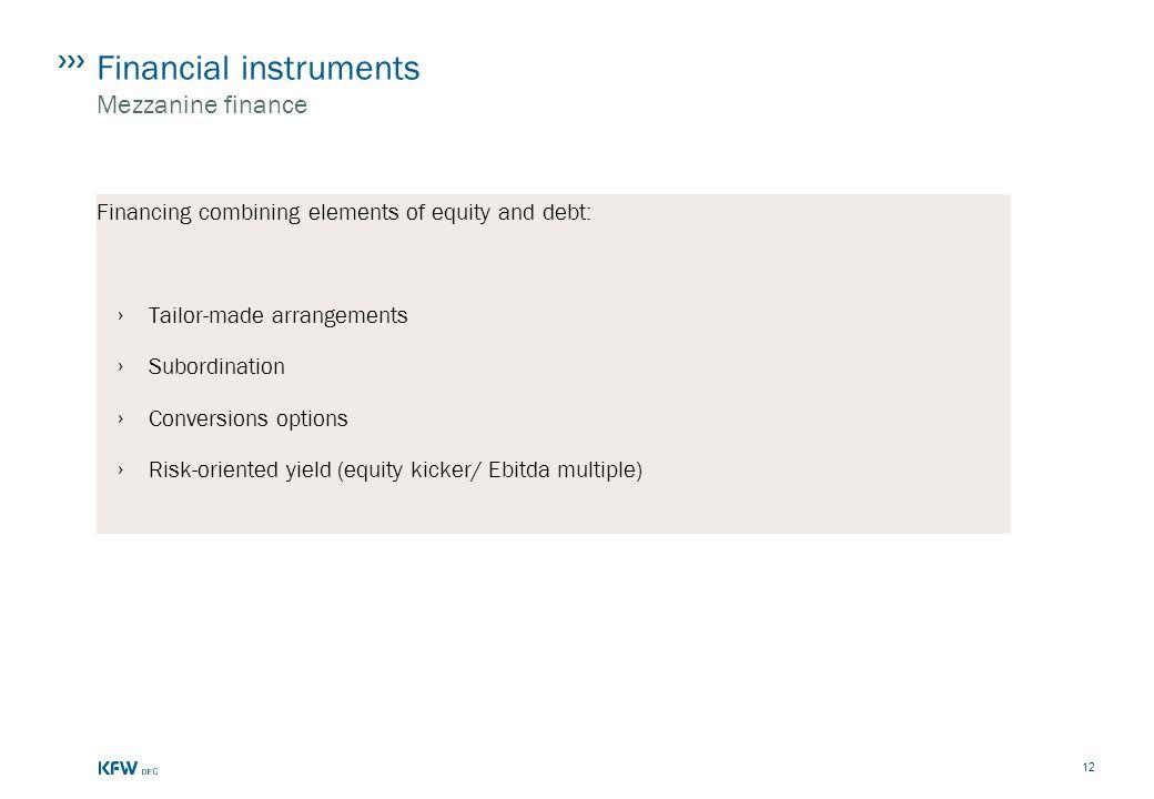 Financial instruments Mezzanine finance