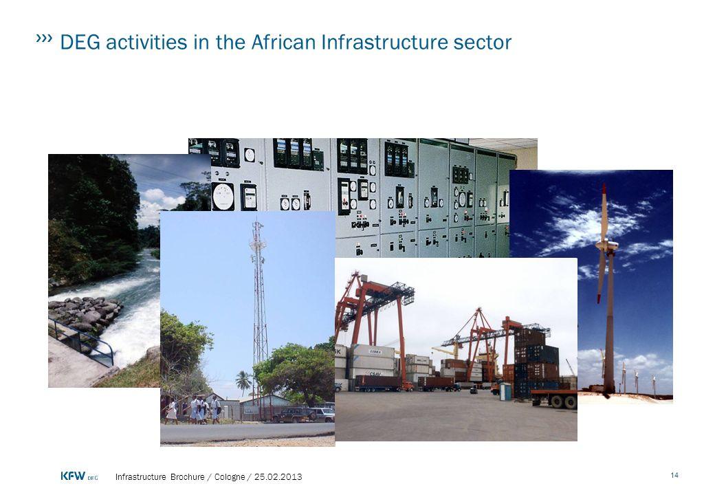DEG activities in the African Infrastructure sector