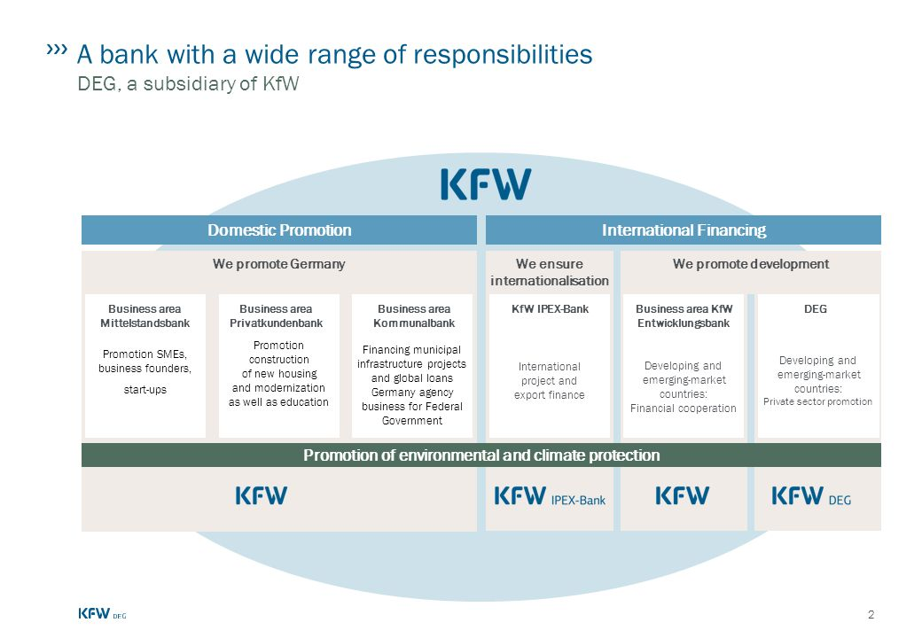 A bank with a wide range of responsibilities DEG, a subsidiary of KfW