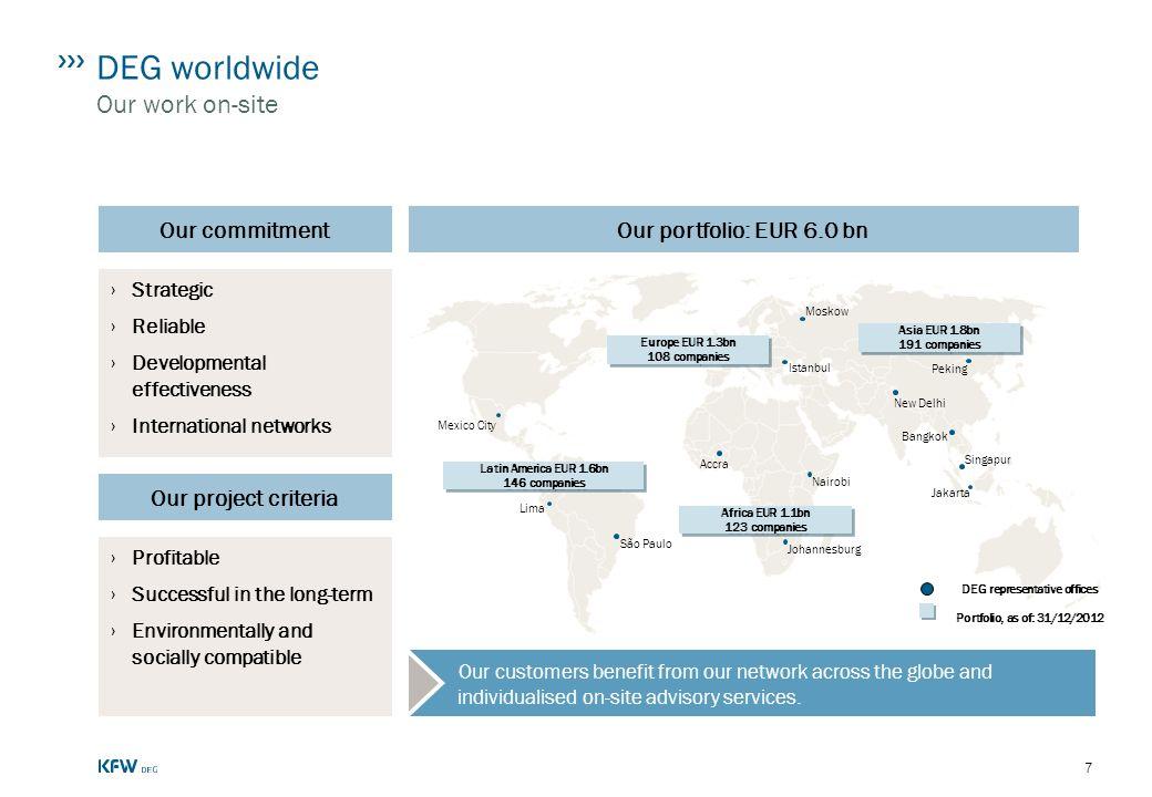 DEG worldwide Our work on-site