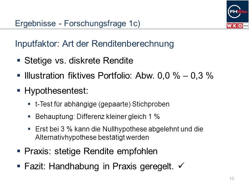 Ergebnisse - Forschungsfrage 1c)