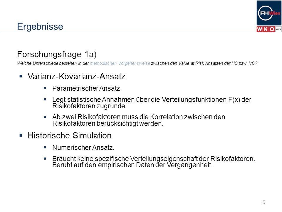 Ergebnisse Forschungsfrage 1a) Varianz-Kovarianz-Ansatz