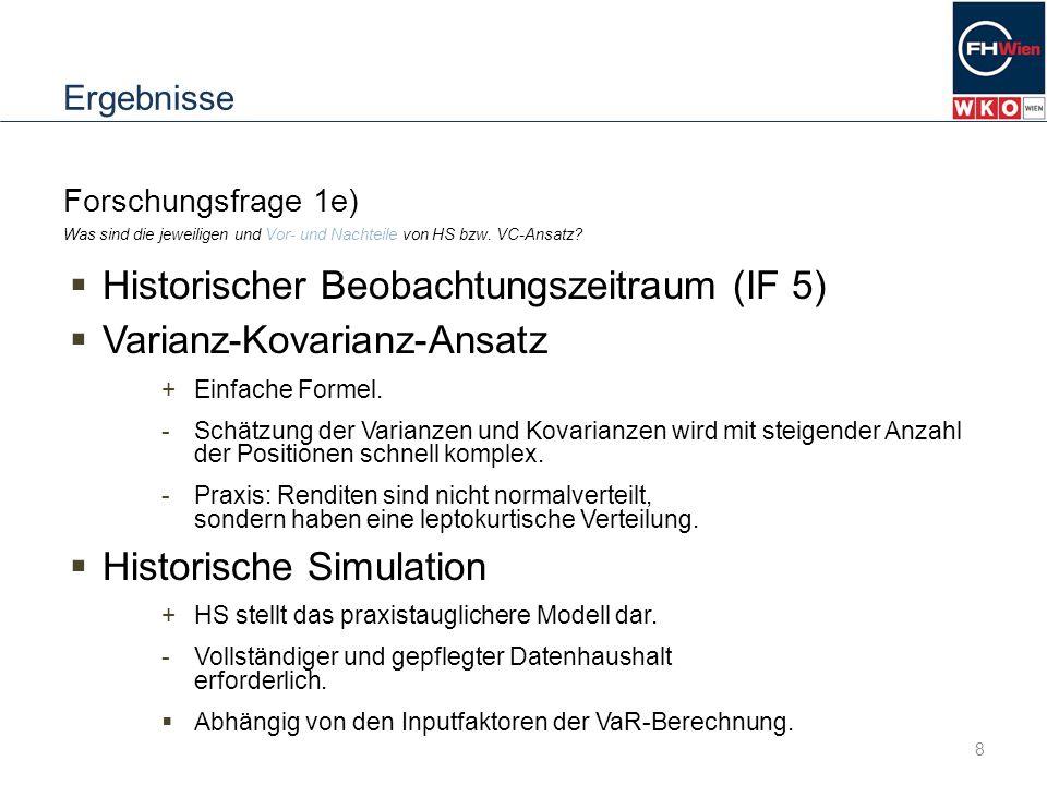 Historischer Beobachtungszeitraum (IF 5) Varianz-Kovarianz-Ansatz