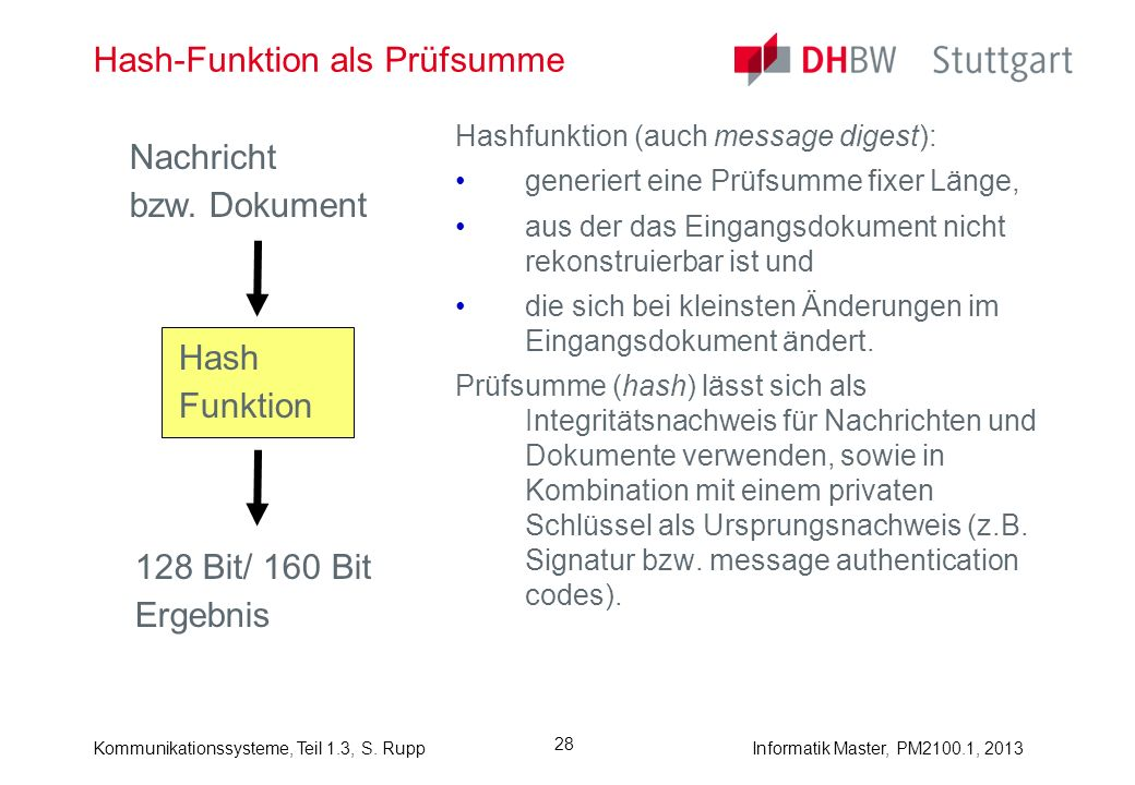 Hash-Funktion als Prüfsumme