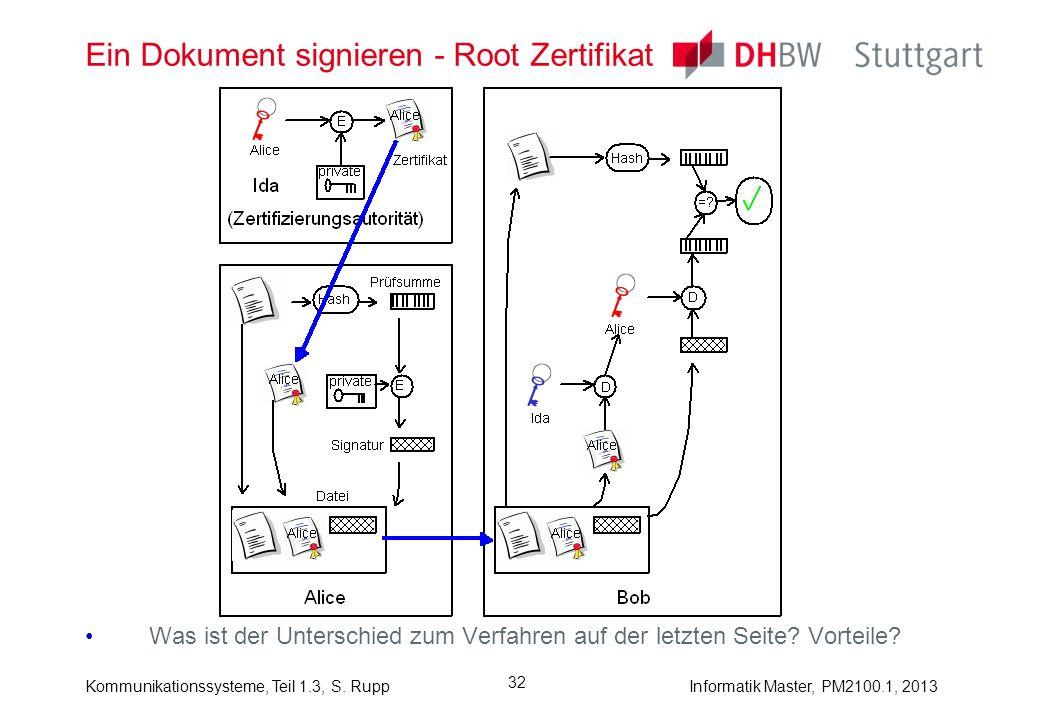 Ein Dokument signieren - Root Zertifikat