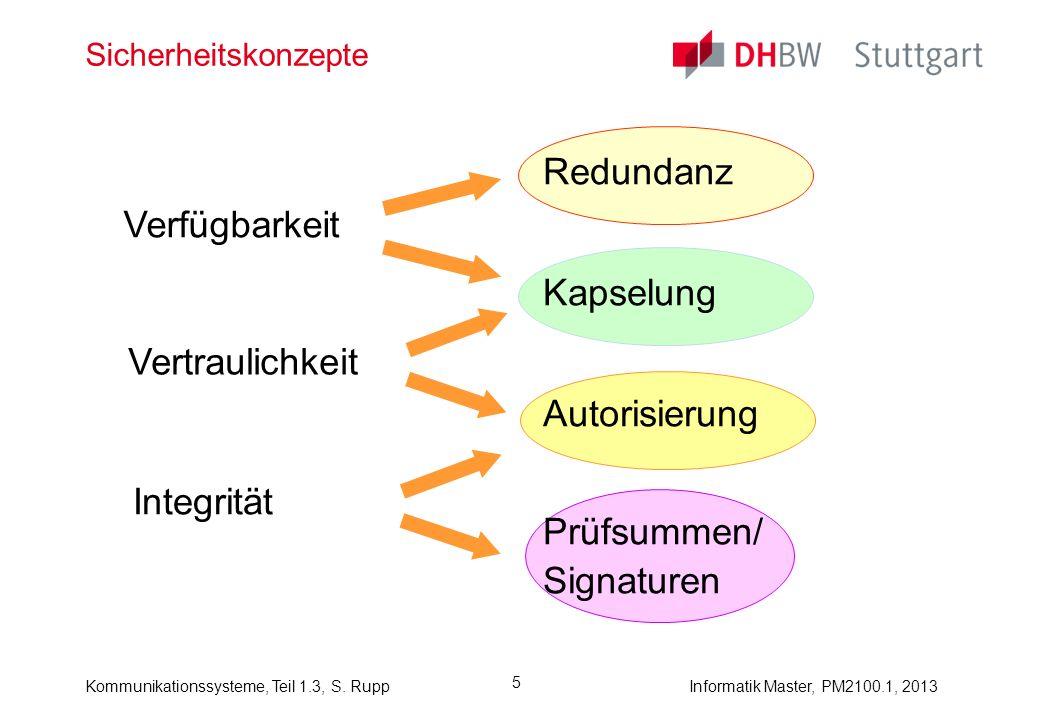 Redundanz Kapselung Verfügbarkeit Autorisierung Prüfsummen/ Signaturen