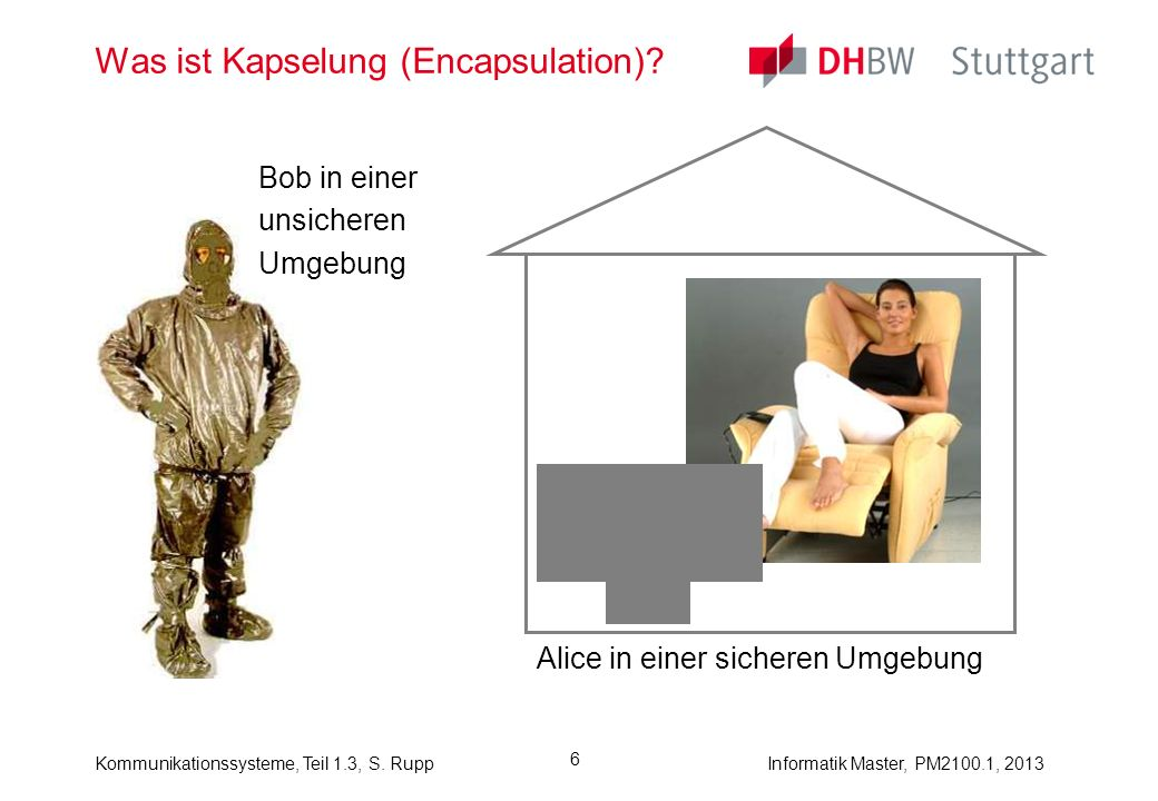 Was ist Kapselung (Encapsulation)
